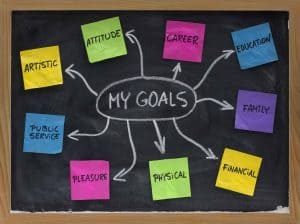 Family goals examples can help you set goals together.